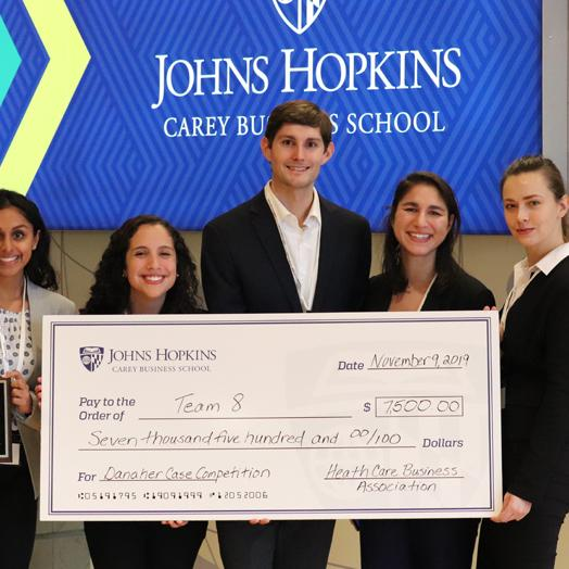 Danaher Case Competition