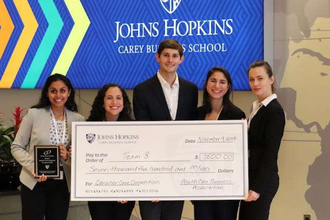 Johns Hopkins teams take top two spots in Danaher Case Competition